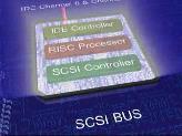 How does SCSI Bridge work?